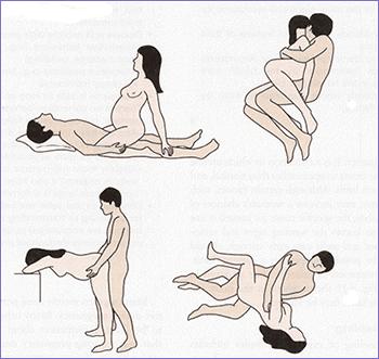 posturas sexuales embarazo - Sexualidad y embarazo