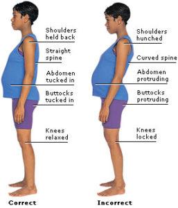 pegnancy good posture 257x300 - pegnancy-good-posture